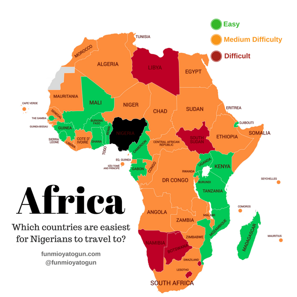 African countries - what do we know about them 53